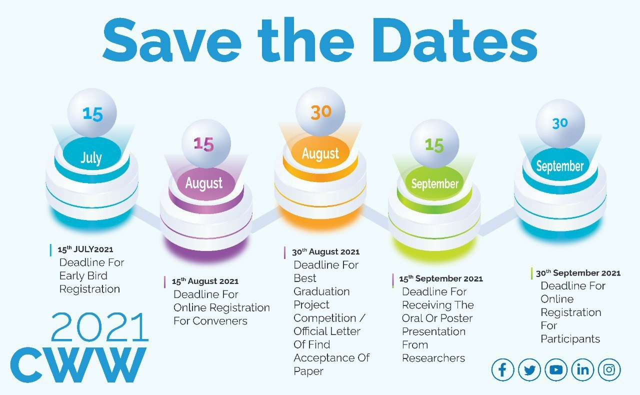 CWW 2021 Save the dates
